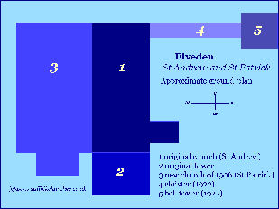 a plan of Elveden church